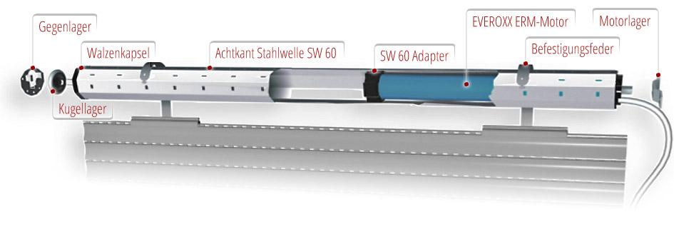 Montagebeispiel SW60